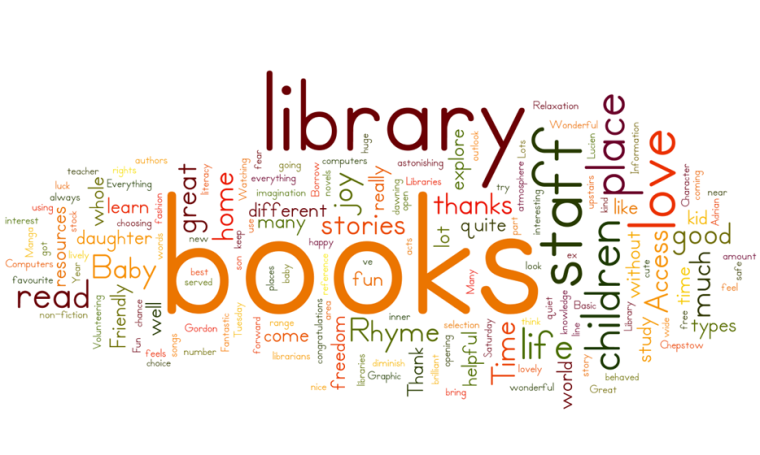 National Libraries Day Wordle